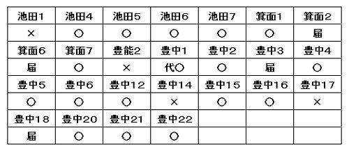 201812スカウト委員会.jpg