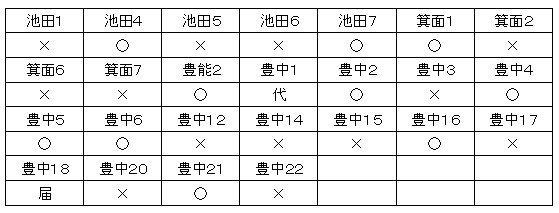 201904スカウト委員会.jpg