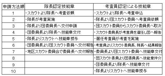 201904スカウト委員会②.jpg