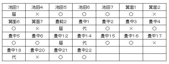 201906スカウト委員会.jpg