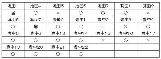 202002スカウト委員会参加者.jpg
