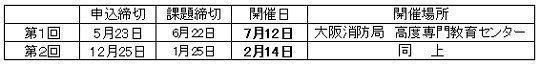 202002スカウト委員会_消防章.jpg