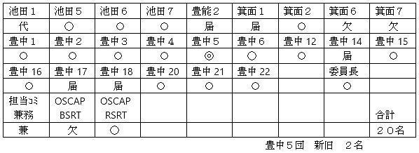 202006行事委員会参加者.jpg