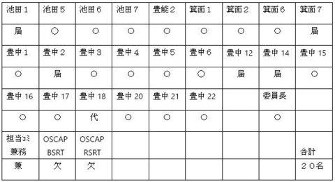 202007行事委員会参加者.jpg